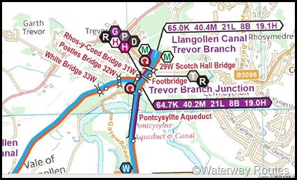 Waterway Routes map