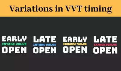 variations in vvt