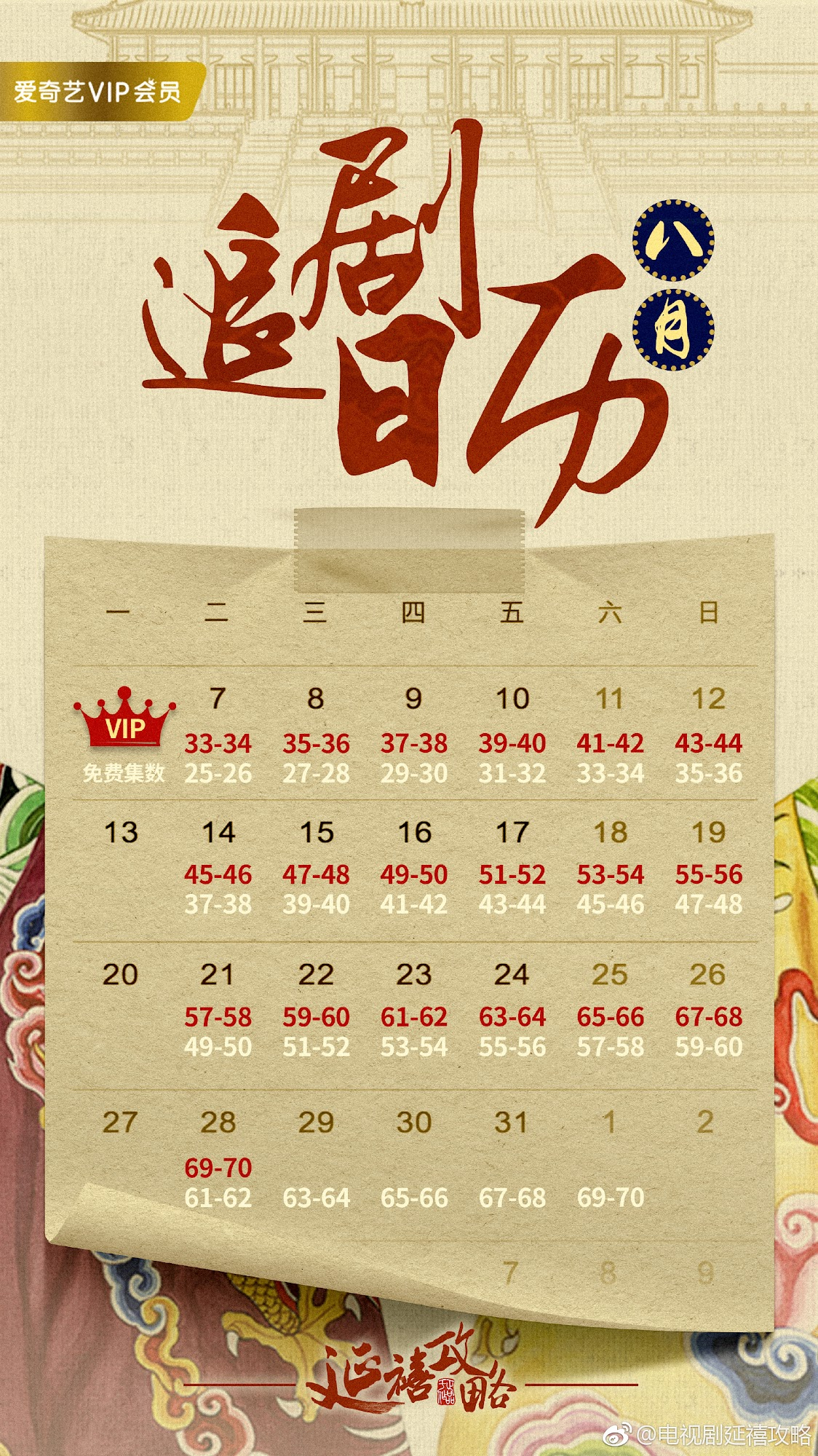 Story of Yanxi Palace / Yanxi Strategy China Web Drama