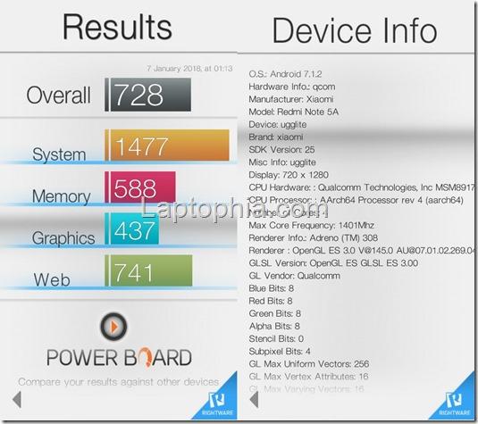 Benchmark Basemark OS II Xiaomi Redmi Note 5A