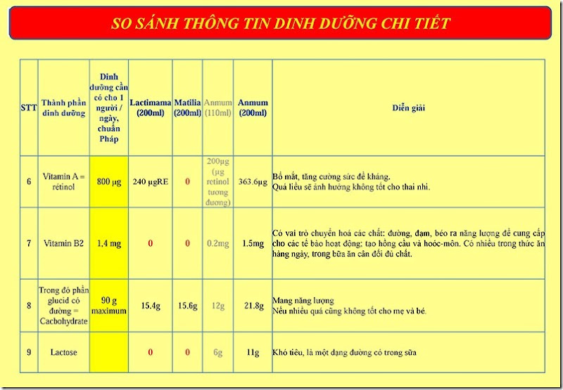 thong-tin-san-pham-lactimama-26