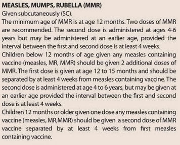 Measles, Mumps, Rubella immunization