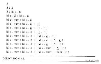 derivation(推導): 從一個非終端符號根據語法規則轉換成終端符號的過程