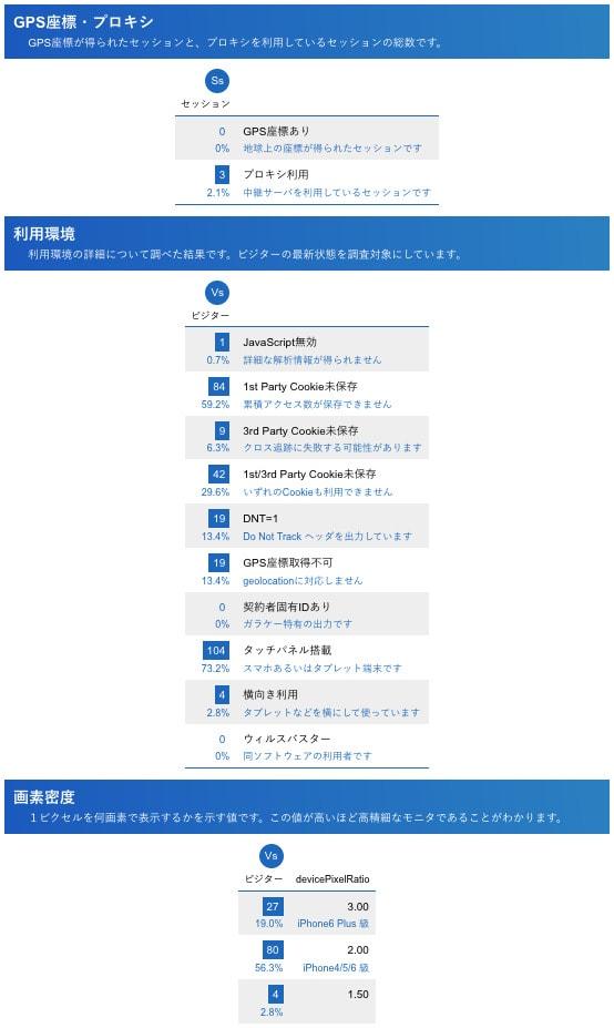 アクセス解析研究所使い方のイメージ画像10