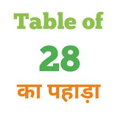 28 Ka Pahada ( 28 का पहाड़ा ) 28 ka pahada in hindi