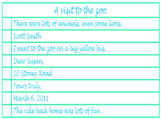 Short essay on zoo for kids        original papers