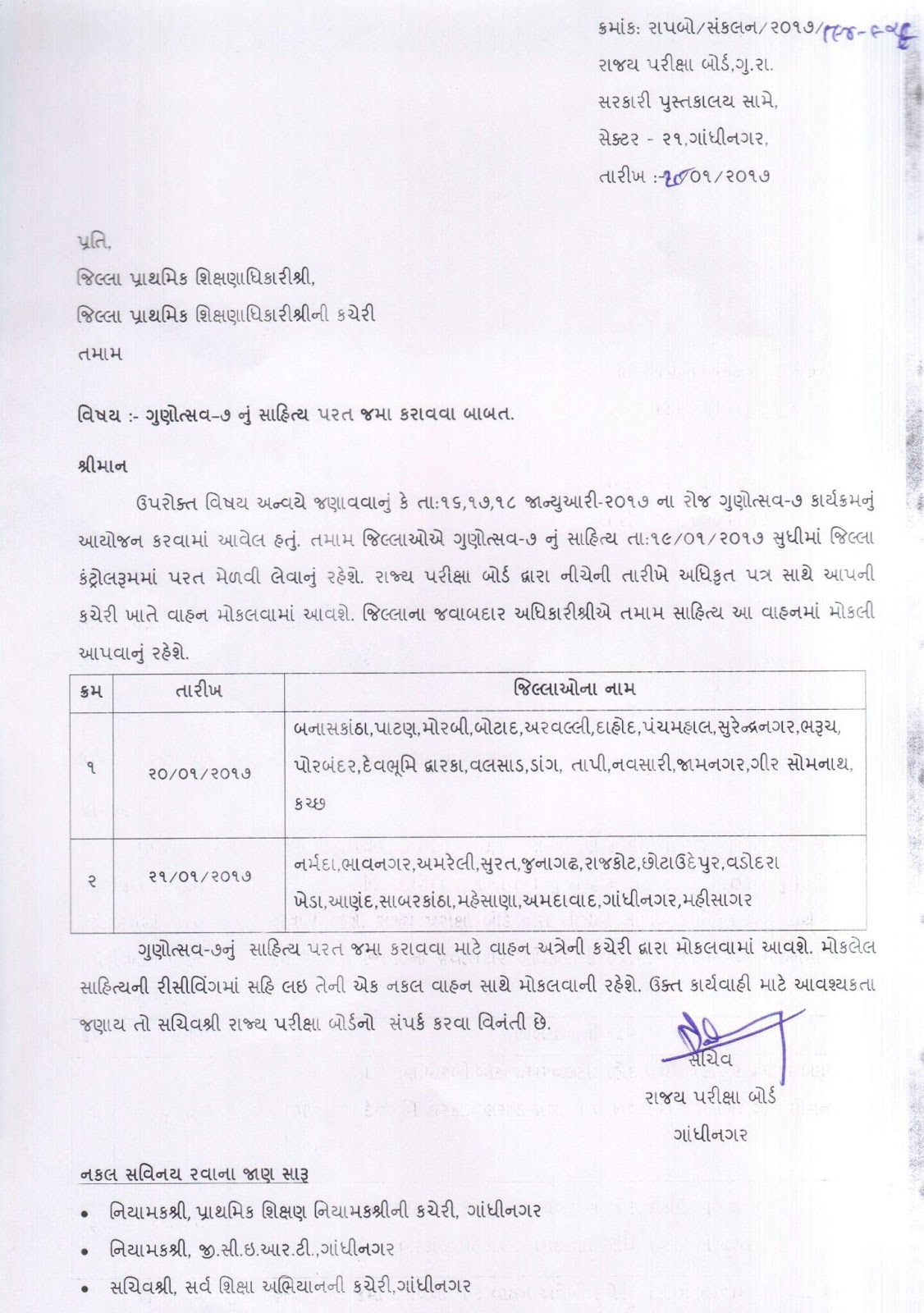 Read gujarati sahitya online dating 1