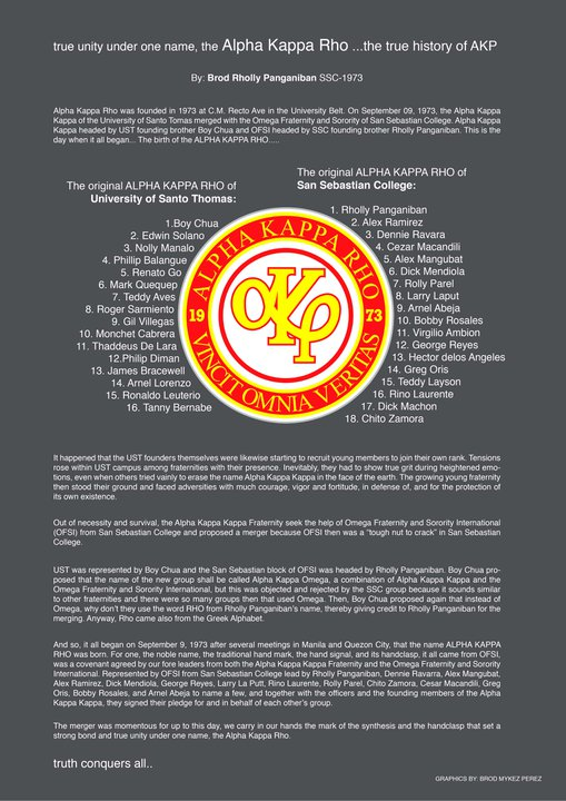 Alpha Kappa Rho History Of Alpha Kappa Rho