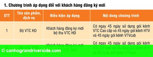Hình 2: 45 ngày trải nghiệm miễn phí tất cả gói kênh VTC