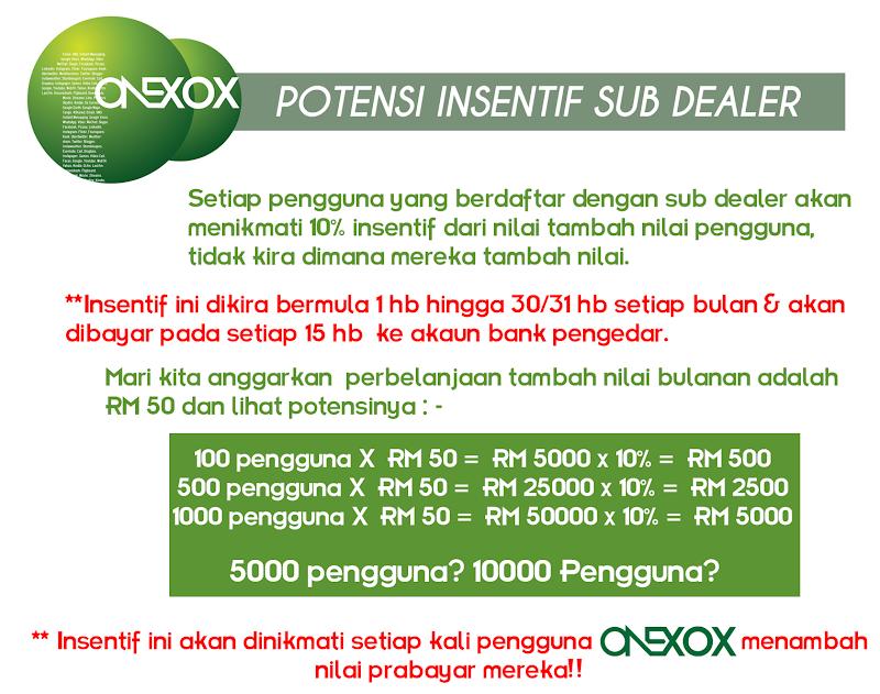 Insentif Pengedar ONEXOX