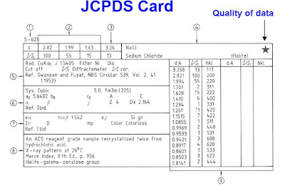Jcpds Win Software
