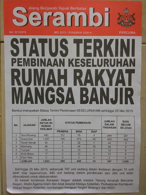 Kerajaan Negeri Kelantan Tak Buat Kerja