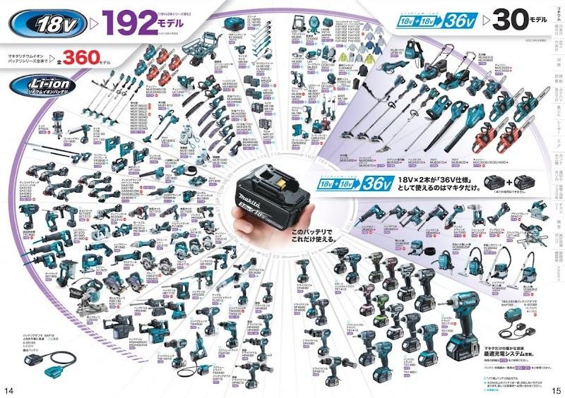 18Vバッテリで使用できる製品-カタログページ