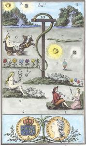 From Etteilla Les Sept Nuances De Loeuvre Philosophique Hermetique 1785, Alchemical And Hermetic Emblems 1