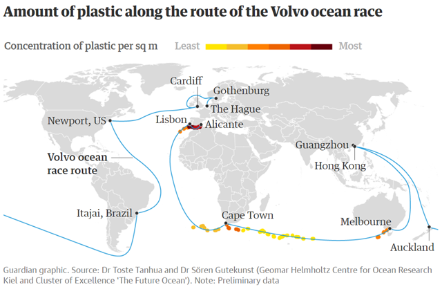 Amount of plastic collected along the route of the 2017-2018 Volvo Ocean Race. Graphic: The Guardian