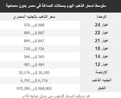 egypt.gold-price-today