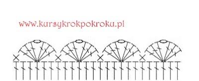 Chusta bez liczenia oczek cz.1 -  szydełkowy schemat i wzór DIY / Kartopu Melange Woll