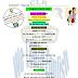 आओ अंग्रेजी सीखें - रेडियो कार्यक्रम  : WE LEARN ENGLISH- Lesson: 8 (About your friend)