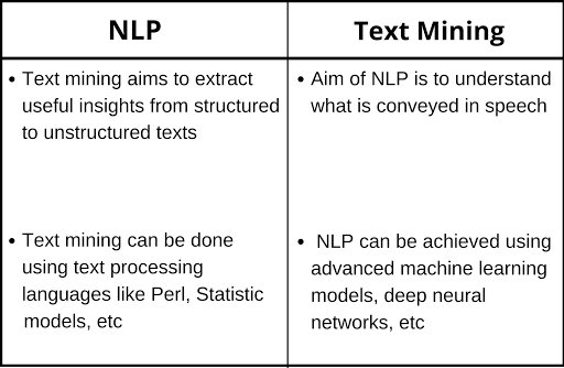 nlp-text-mining-diffirence