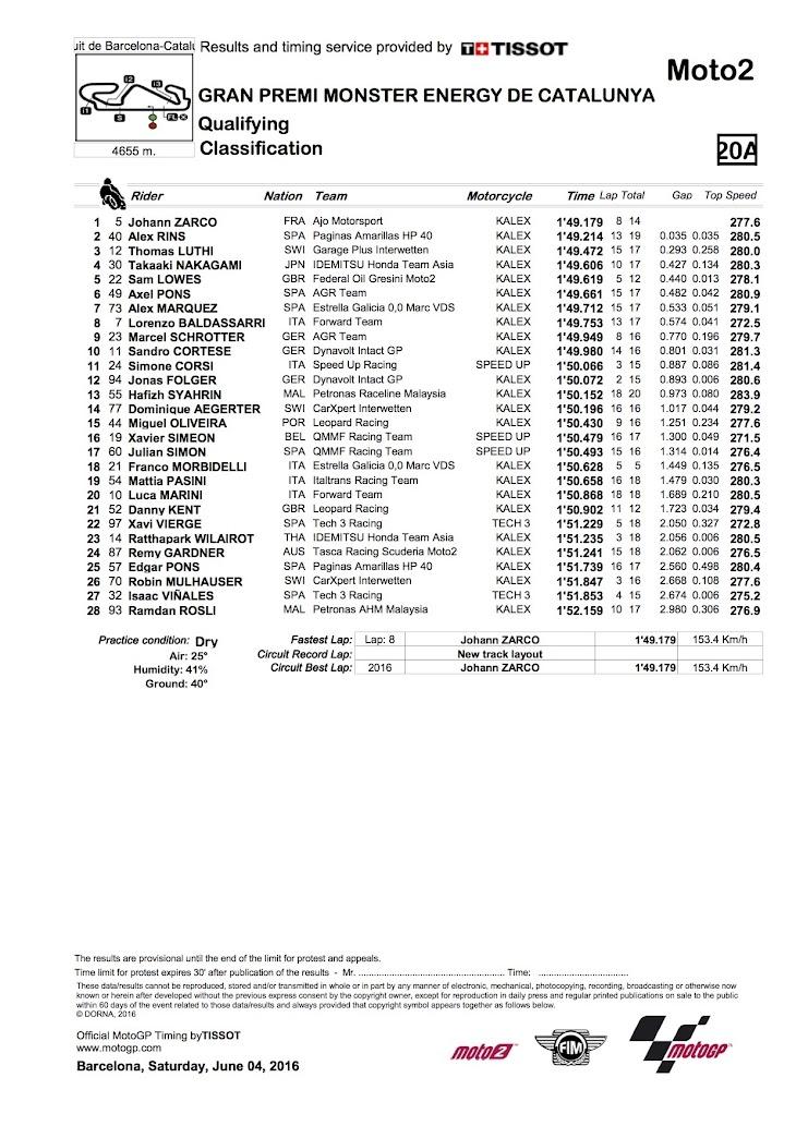 moto2-qp-2016barcelona (1).jpg