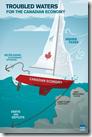 Canadian trouble economy