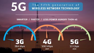 Chuyển đổi sim 5G Viettel với 3 bước đơn giản