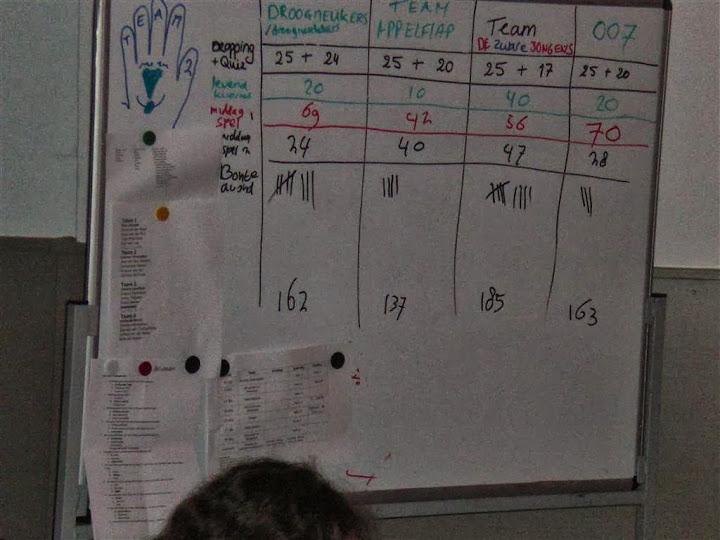 2010 Kamp - CIMG1356%2B%2528Medium%2529.JPG