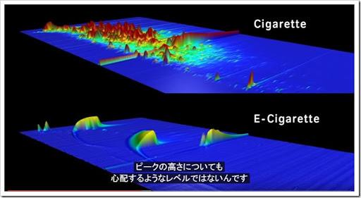 Ecighealth thumb%25255B2%25255D - 【動画】Horizon BBC - 電子タバコ:奇跡か脅威なのか字幕版【VAPEは有害か無害か?】
