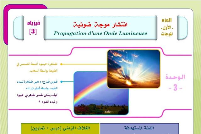 ياسين الدراز: درس انتشار موجات ضوئية ثانية باكالوريا