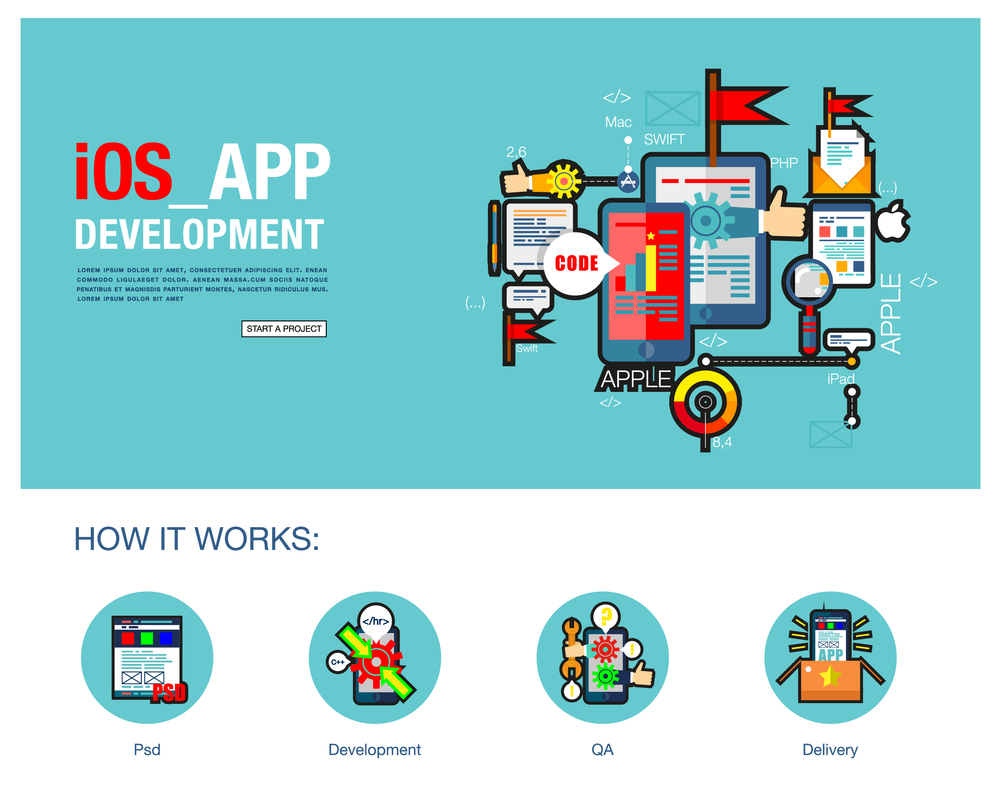 Top 6 Tips for Successful IOS App Development