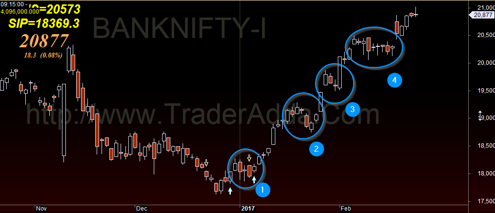 [Banknifty_Technical_analysis_Corrections%255B5%255D.png]
