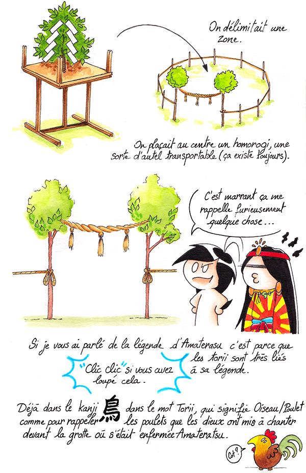 Explication des homorogi et de pourquoi les torii sont reliés à Amaterasu
