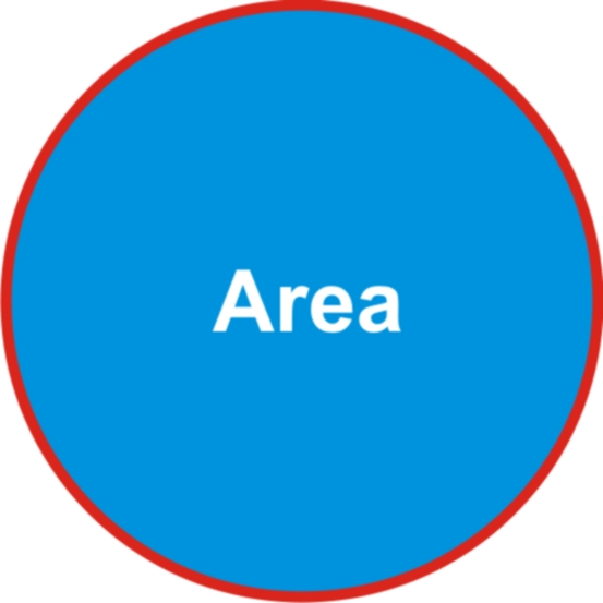 circle how to find the Area of a circle