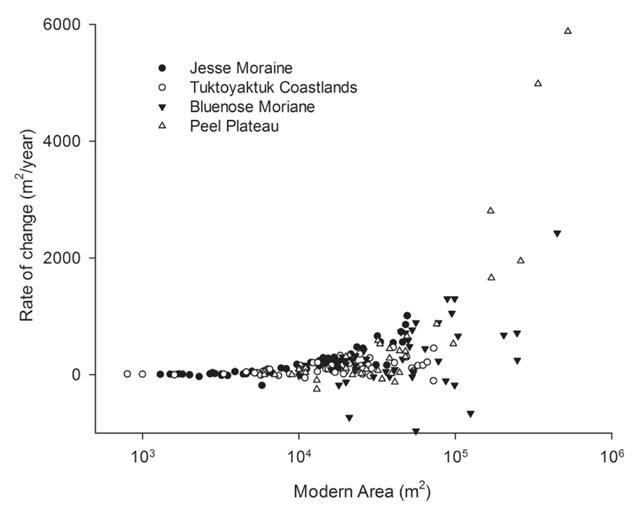 Retrogressive thaw slump growth rates versus modern slump size in the Jesse Moraine, Tuktoyaktuk Coastlands, Bluenose Moraine and Peel Plateau in the Canadian Arctic. Graphic:  Segal, et al., 2016 / Environmental Research Letters