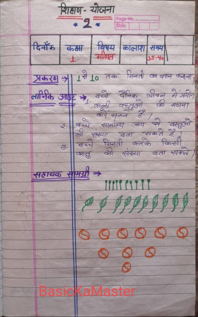 टीचिंग प्लान 10 कक्षा 1 गणित प्रकरण 1 से 10 तक गिनती