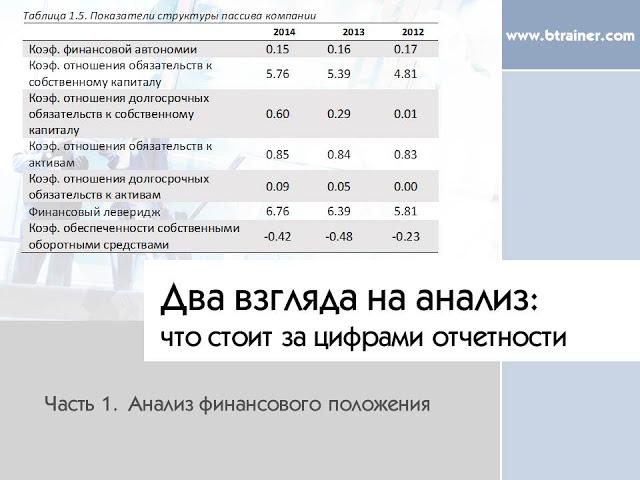 Два взгляда на финансовый анализ: Анализ финансового состояния