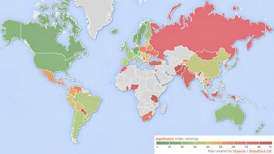 Global AgeWatch Index