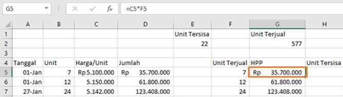 metode FIFO dengan Excel