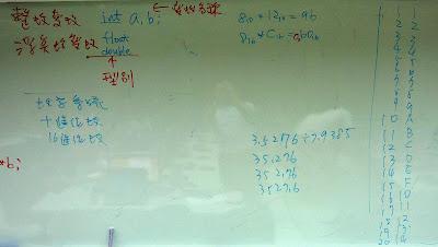 變數型別及數字系統(十進位及十六進位)