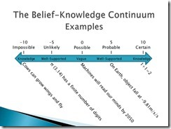 difference-between-knowledge-and-belief-7-728