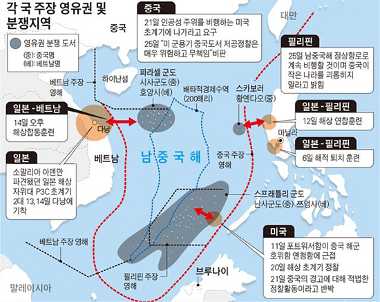 남중국해분쟁지역