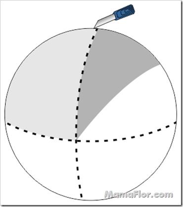 Esfera cortada en 4 partes