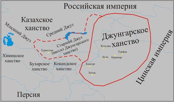 состав российской империи