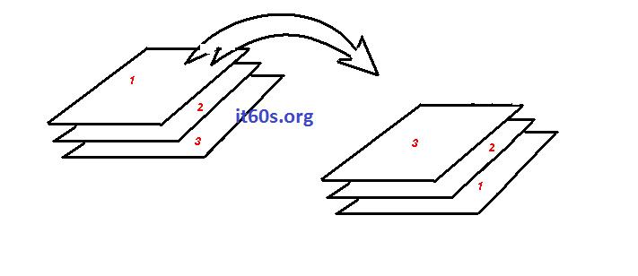 Cách in hai mặt giấy trên máy in một mặt 3