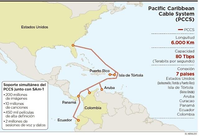 Colombia ya está conectada a 10 cables submarinos