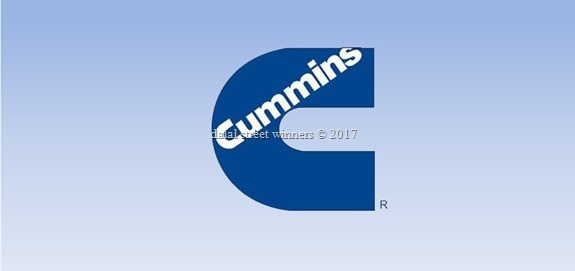 Cummins India Ltd logo