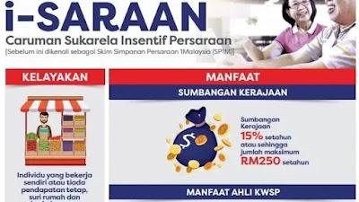 i-Saraan KWSP : RM250 Kepada Individu Yang Bekerja Sendiri / Suri Rumah