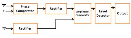 Hybrid Comparator