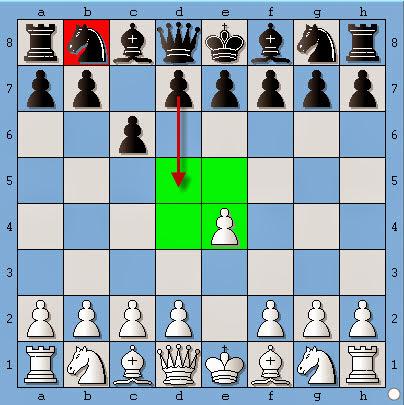 Học cờ vua | Phòng thủ Caro-Kann