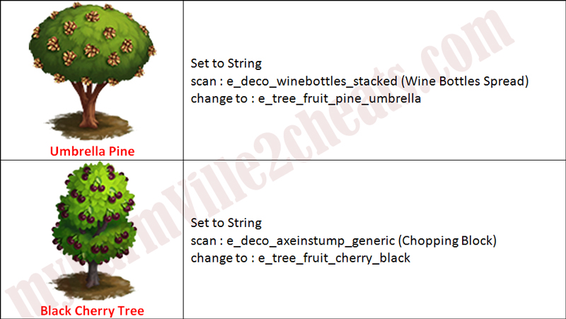 farmville 2 cheats codes for trees